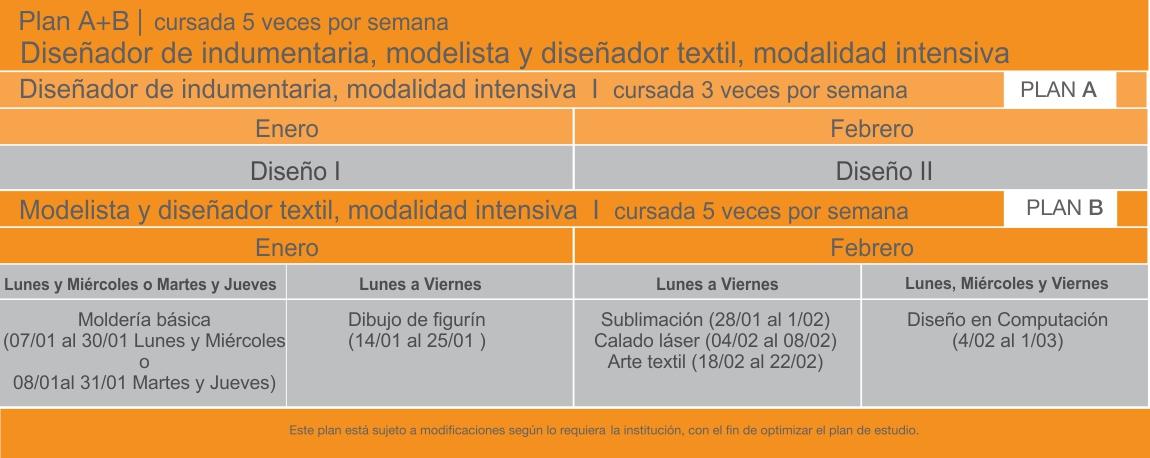 Plan de estudio dise o de indumentaria y textil for Escuela argentina de diseno